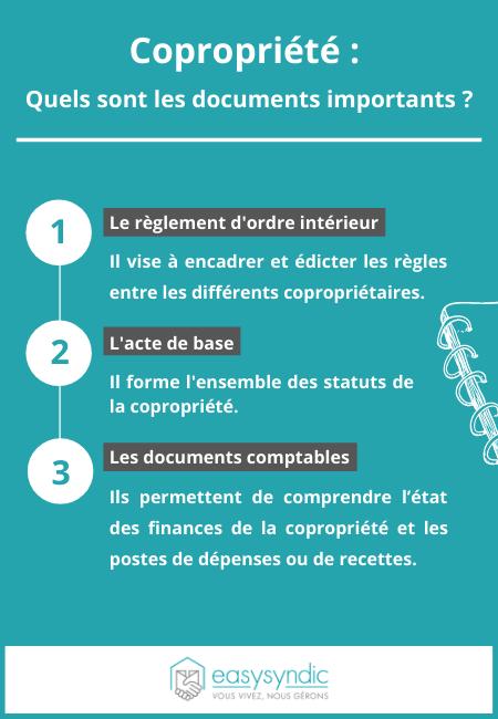 Easy syndic documents copropriété