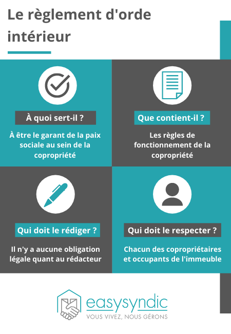 Reglement ordre interieur easy syndic